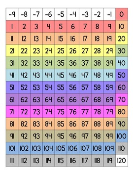 picture relating to Number Grid Printable identified as Printable Amount Grid Poster Mounted