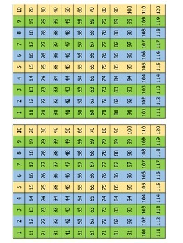 Printable Number Grids 1-120