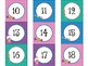 Number Labels in Candy Shop Theme 1-30
