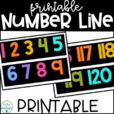 Printable Number Line 1-120