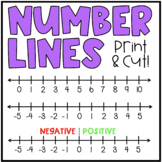 Printable Integer Number Lines