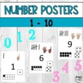 Printable Number Ten Frame Finger Dice Tally Marks Poster