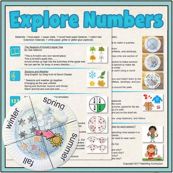 Numbers 1-10 Lesson Plans! Pre-Math: Understanding Quantit