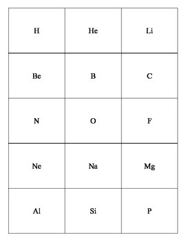 Printable Periodic Table/Element Flashcards
