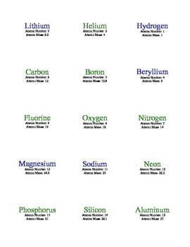 Printable periodic tableelement flashcards by edwin donnelly tpt printable periodic tableelement flashcards urtaz Image collections
