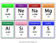 Printable Periodic Table of Elements Flash Cards