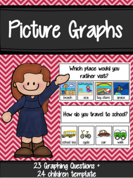 Printable Picture Graphs Questions (Freebie)