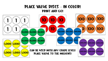 graphic regarding Place Value Disks Printable referred to as Vacation spot Charge Discs Worksheets Coaching Supplies TpT