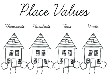 Printable Place Value Mats