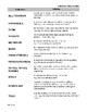 Printable Poetry Analysis Reference Handout FREEBIE