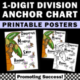 Long Division Poster, Monkey Math Anchor Chart, Back to School Math Center