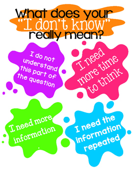 "FREE PRINTABLE - ""What does your 'I Don't Know' Really Mean?"""