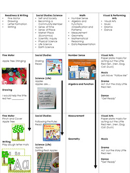 Printable Preschool Pacing Guide Week 6-9