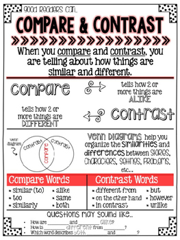 Printable Reading Comprehension Anchor Charts {COLOR BUNDLE}