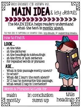 Printable Reading Comprehension Anchor Charts {PINK}