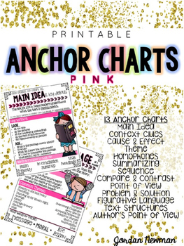 Printable Reading Comprehension Anchor Charts {PINK}