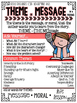 Printable Reading Comprehension Anchor Charts {RED}