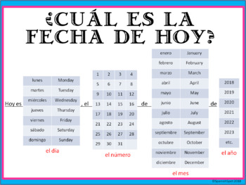 Printable Reference Page- Saying day & date in Spanish