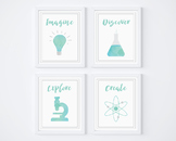 Printable Science Posters