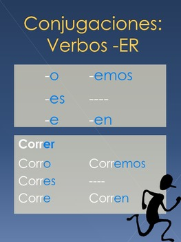 Printable Spanish Classroom Posters