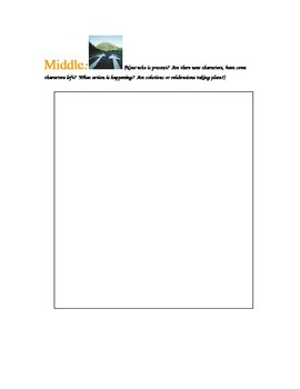 Printable Story Map with Questions and Teacher Ideas
