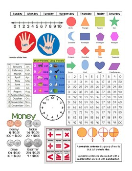 Printable Student Reference Charts: K-8, Special Education