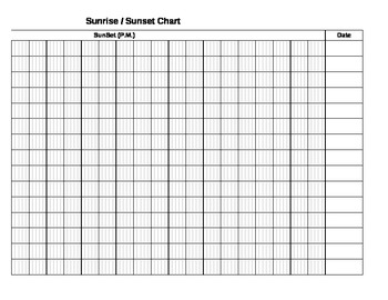 Printable Sunrise Sunset Chart