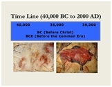 Printable Time Line (40,000 BC to 2000 AD)