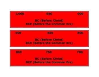 Printable Time Line (40,000 BC to 2000 AD)