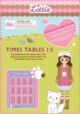 Printable Times Tables Multiplication Charts (Times Tables 1-5)