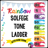 Printable Tone Ladder with Curwen Hand Signs