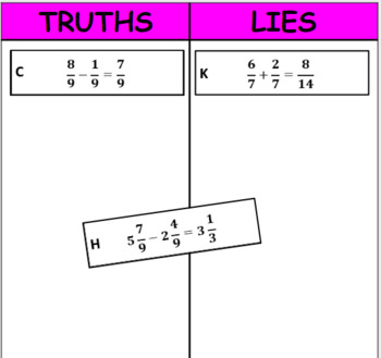 Printable Truths and Lies - Add and Subtract Fractions with Common Denominators
