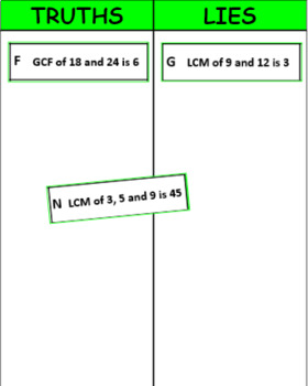 Printable Truths and Lies - GCF and LCM (6.NS.4)