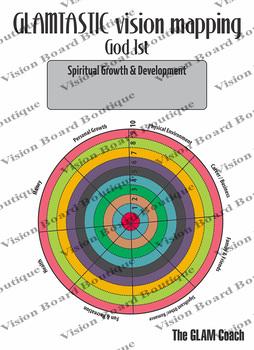 Printable Vision Mapping | Spirital & Personal growth |motivation spiritual goal