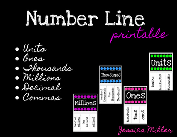 Printable Wall Display Place Value Chart *Neon & Black*