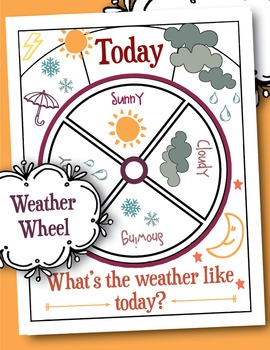 Printable Weather Wheel