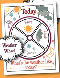 Printable Weather Wheel
