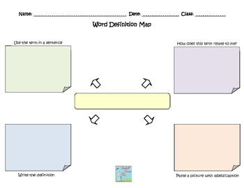 Printable Word Definition/Vocabulary Maps- Three Pack