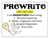 Printable Writing Process