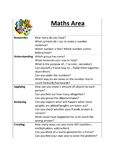 Printable and Editable Higher Order Questions for Classroom Areas