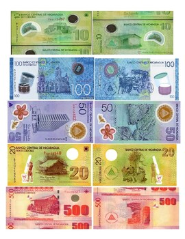 Printable billetes de Cordobas
