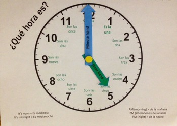 Printable clocks & attachable hands with Spanish hour and minute guide