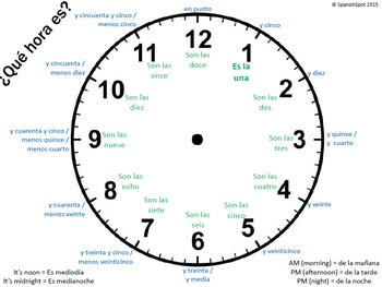 picture regarding Printable Clocks known as Printable clocks attachable arms with Spanish hour and second expert