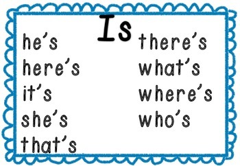 Printable contraction posters