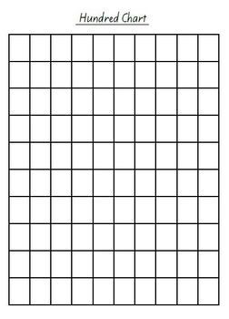Printable hundred chart (number and blank versions)