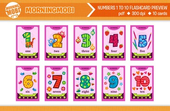 Printable numbers 1 to 10 flash cards