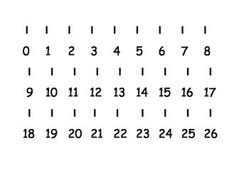 Printable table number line
