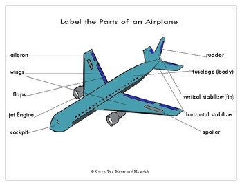 Printables: Label the Parts of  an Airplane