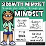 Printer Friendly Change Your Words, Change Your Mindset Posters