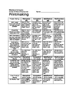 Printmaking Marking Sheet